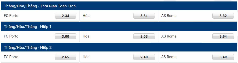 champions-league-play-off-fc-porto-as-roma-nextbet-2