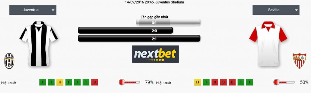 juventus-vs-sevilla-uefa-champions-league-2016-17-cuoc-the-thao-nextbet