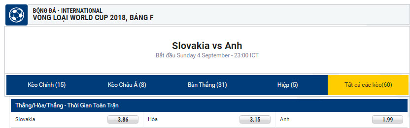 slovakia-anh-vong-loai-world-cup-2018-nextbet-1