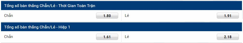 slovakia-anh-vong-loai-world-cup-2018-nextbet-3