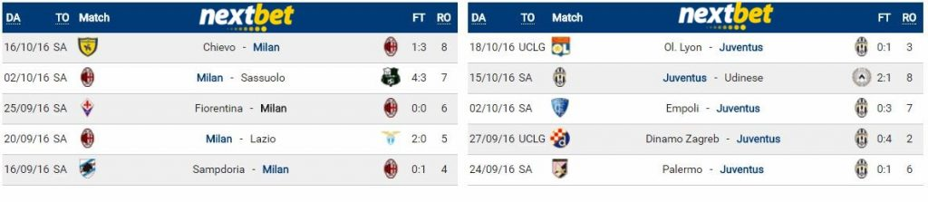 ac-milan-vs-juventus-phong-do