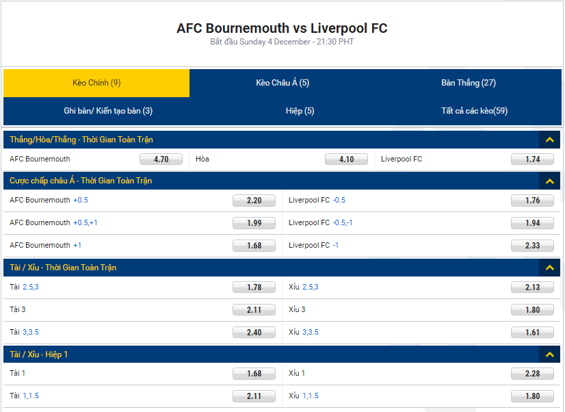 afc-bournemouth-vs-liverpool-fc