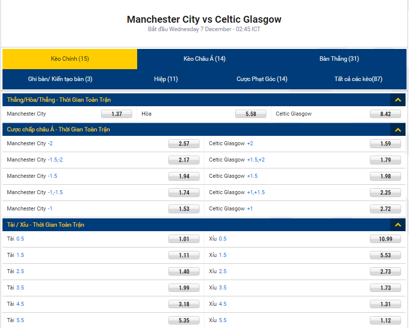manchester-city-vs-celtic-glasgow
