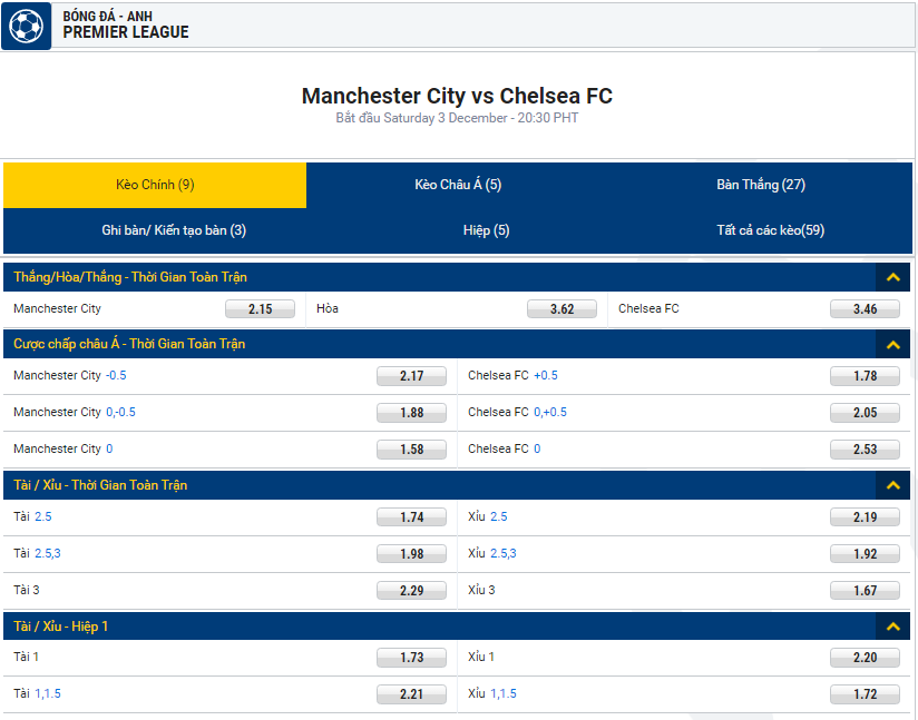 manchester-city-vs-chelsea-fc