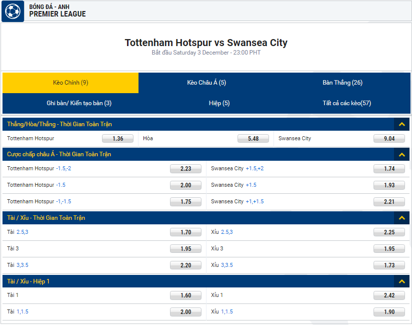 tottenham-hotspur-vs-swansea-city